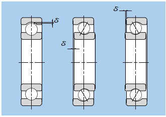 How does the inner clearance of the bearing operate?