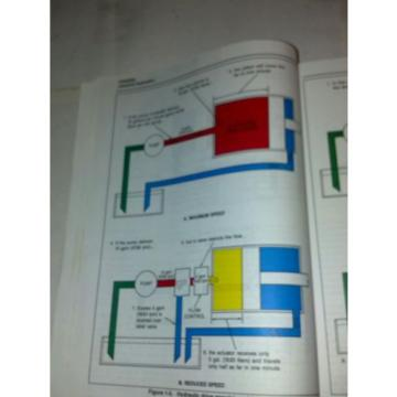 vickers, Luxembourg  hydraulics, vickers hydraulics manual