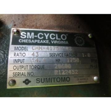 Sumitomo SM-Cyclo CHH-4175Y-43