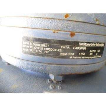 SUMITOMO CYCLO CVFJS-6165DCY- 121-1