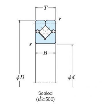NSK Original CROSSED-ROLLER BEARING NRXT15025E