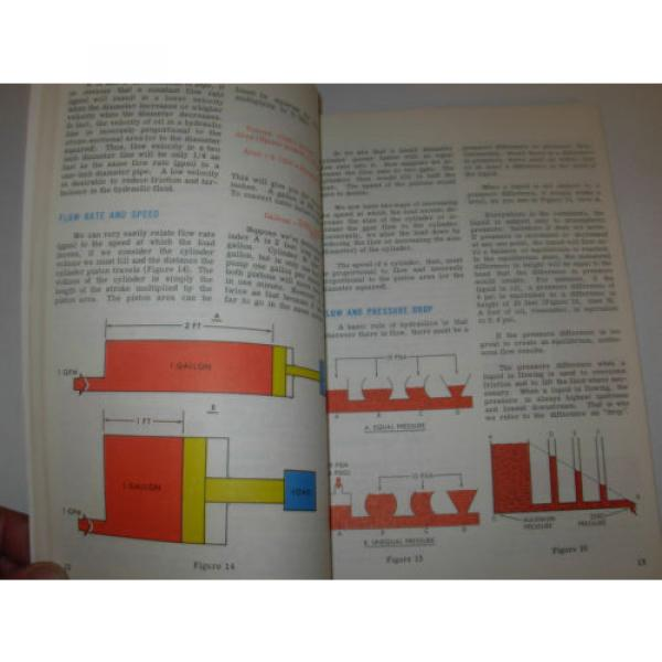 Vickers Reunion Mobile Equipment Hydraulics Manual , 1st Edition , issued 1697 #4 image
