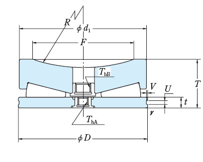 NSK Original Adjusting Screws roller thrust Bearing 149TV01