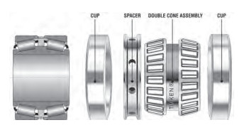 What components does TIMKEN sleeve bearings have?