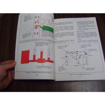 VINTAGE Iran Sperry Vickers Industrial Hydraulics Manual 935100-A 1970 1st Edition