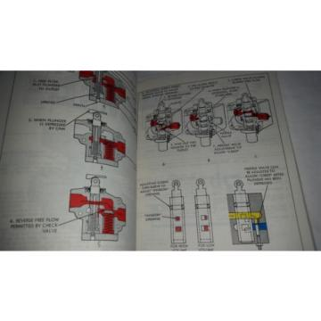 Vickers Burma   Industrial Hydraulics Manual  1984 SC