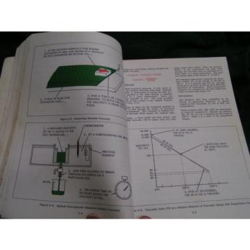 VICKERS Netheriands Industrial Hydraulics Manual 1970 1st Ed - 935100-A - textbook FREESHIP