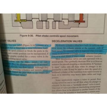 Used Brazil Vickers  Industrial Hydraulics Manual  5th  Printing