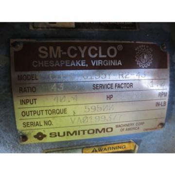 Sumitomo CHHS 6195Y-R2-43 SM-CYCLO