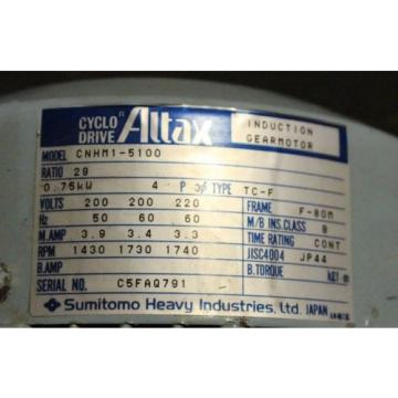 Altax Cyclo Drive Induction Gearmotor Sumitomo CNHM1-5100