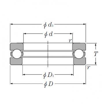 Thrust Bearings 87424L1