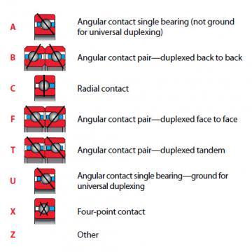 Kaydon Thin Section Bearing NG120AR0