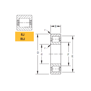 190RJ51 Timken Cylindrical Roller Bearings
