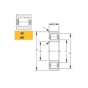90RIF395 Timken Cylindrical Roller Bearings