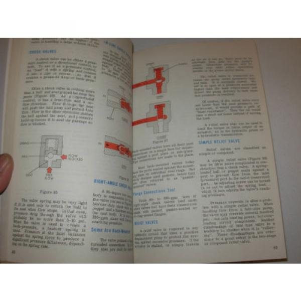 Vickers Reunion  Mobile Equipment Hydraulics Manual , 1st Edition , issued 1697 #5 image